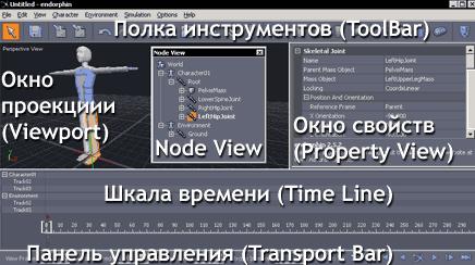 Окно программы Endorphin