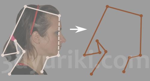 Рисование профиля по точкам