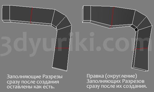 Округление (правка) Заполняющих Разрезов