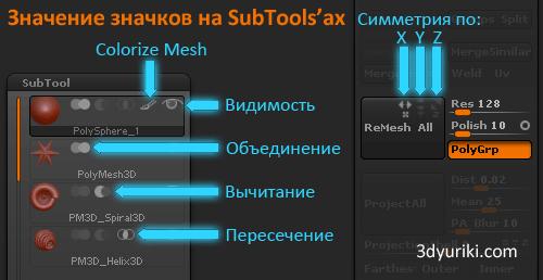 Значки на сабтулсах в ZBrush