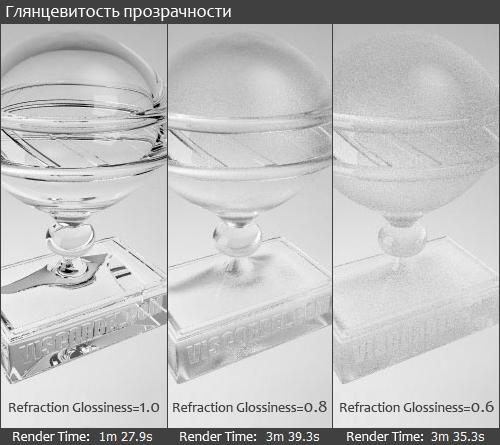 Глянец прозрачности для материалов VRay