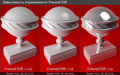 Как зависят отражения от параметра Fresnel IOR для VRay материалов