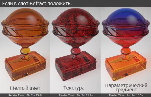 Разница между цветом, текстурой и процедурной текстурой для прозрачности V-Ray материала