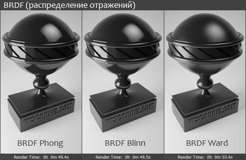 BRDF VRay материалов или распределение отражений на поверхности