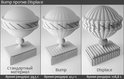 Бамп быстрее, но для мелких деталей, а дисплейс медленне, но для значительных изменений
