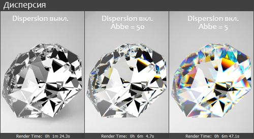 Дисперсия прозрачного VRay материла бриллианта