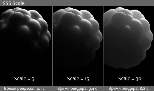 Влияние параметра Scale на внешний вид материала VRayFastSSS2