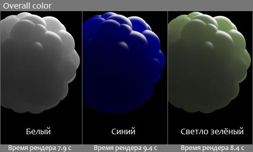 Влияние цвета Overall color на внешний вид материала VRayFastSSS2