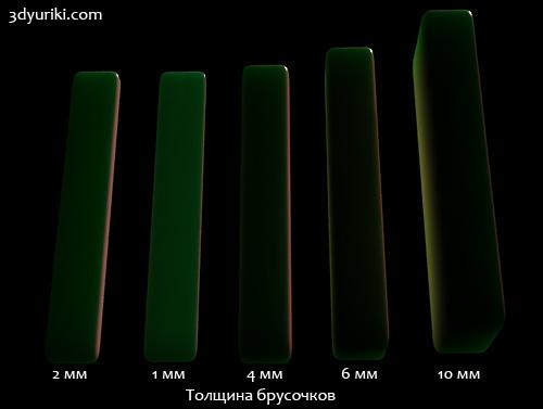 Влияние параметра scatter color на чёрном фоне