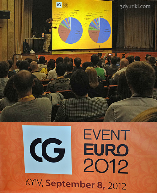 Открытие CG Event'а 2012 в Киеве