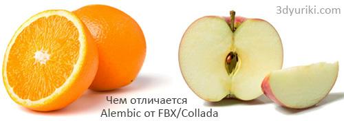 Чем отличается формат Alembic от FBX или Collada