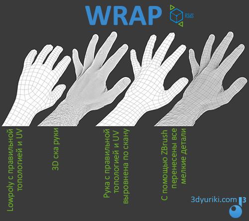 Приложение Wrap для выравнивания lowpoly объекта по 3D скану