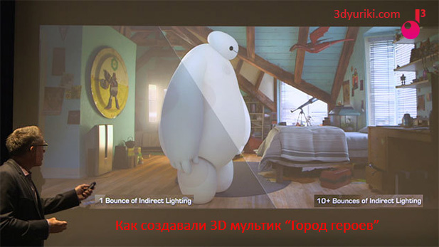как создавали диснеевский 3D мультик городо героев