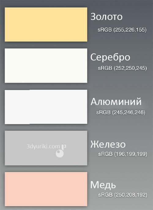 Цвет (значение F0) для получения отражений металлов