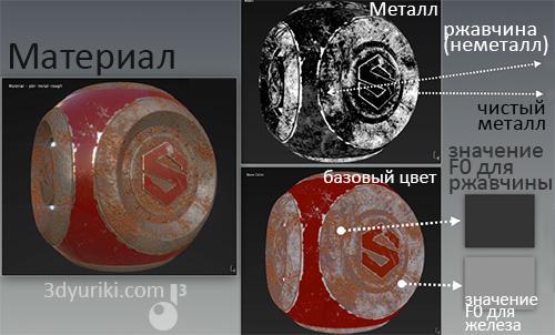 Как создать материал покрашенного ржавого железа