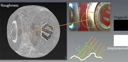 PBS: как управлять гладкостью/шероховатостью поверхности