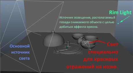Схема освещения 3D-сцены с осьминогом
