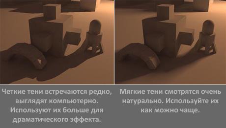 Четкие и мягкие тени в компьютерной 3D графике