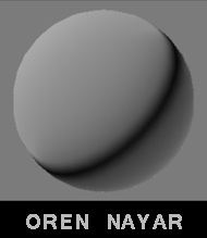 Тип отражений Oren Nayar