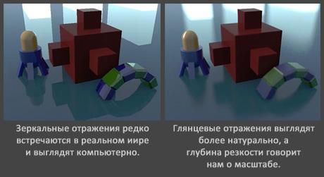 Разница между размытыми отражениями и зеркальными