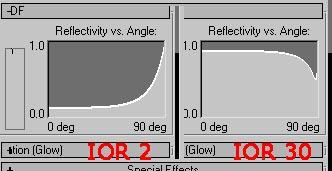 IOR коэффициент преломления для металлов