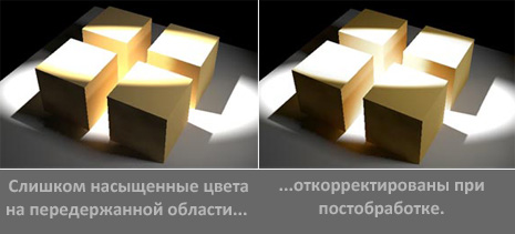 Засветка (overexposed) изображения в компьютерной 3D графике