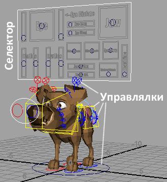 Селектор и управлялки для рига персонажа пса